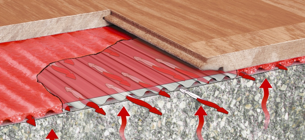 Kronoswiss Provent Flooring Underlay - 20m2